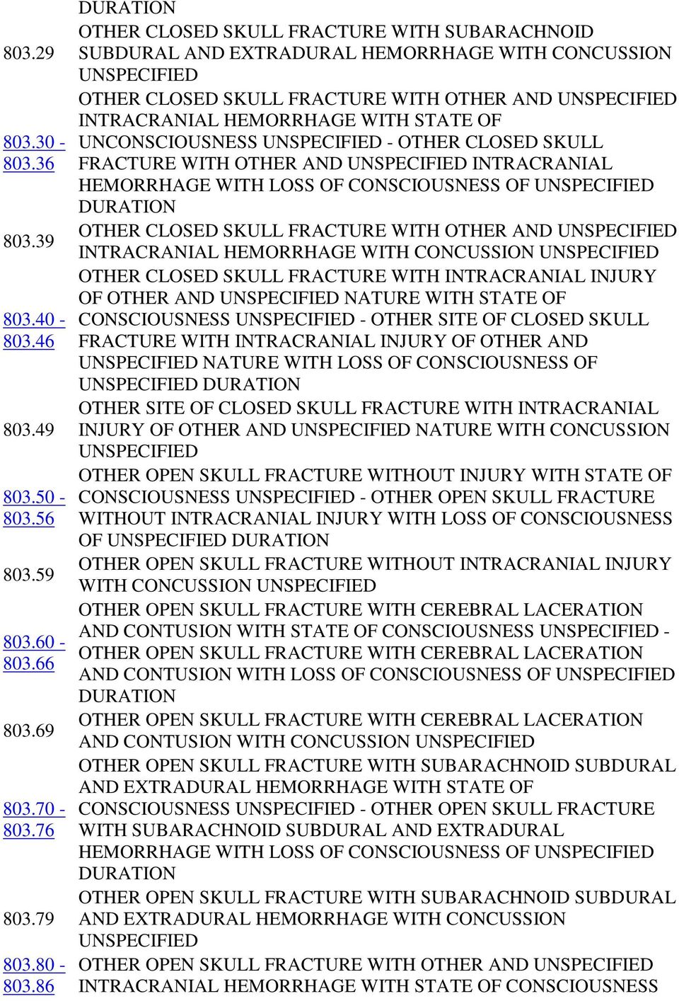 WITH STATE OF UNCONSCIOUSNESS UNSPECIFIED - OTHER CLOSED SKULL FRACTURE WITH OTHER AND UNSPECIFIED INTRACRANIAL HEMORRHAGE WITH LOSS OF CONSCIOUSNESS OF UNSPECIFIED DURATION OTHER CLOSED SKULL