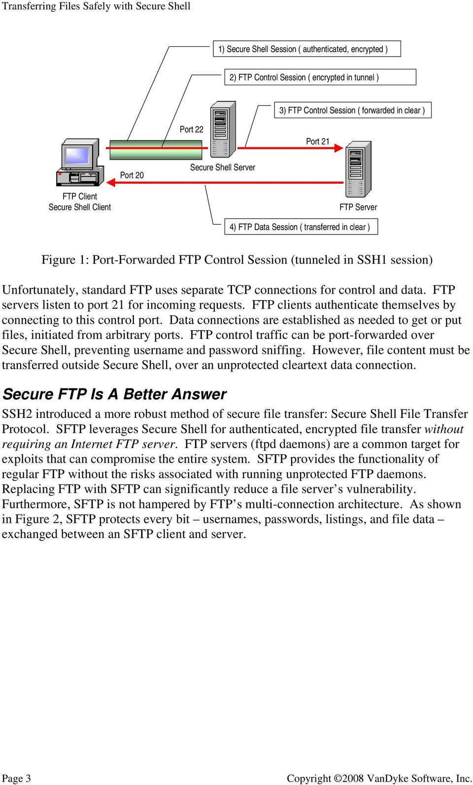 TCP connections for control and data. FTP servers listen to port 21 for incoming requests. FTP clients authenticate themselves by connecting to this control port.