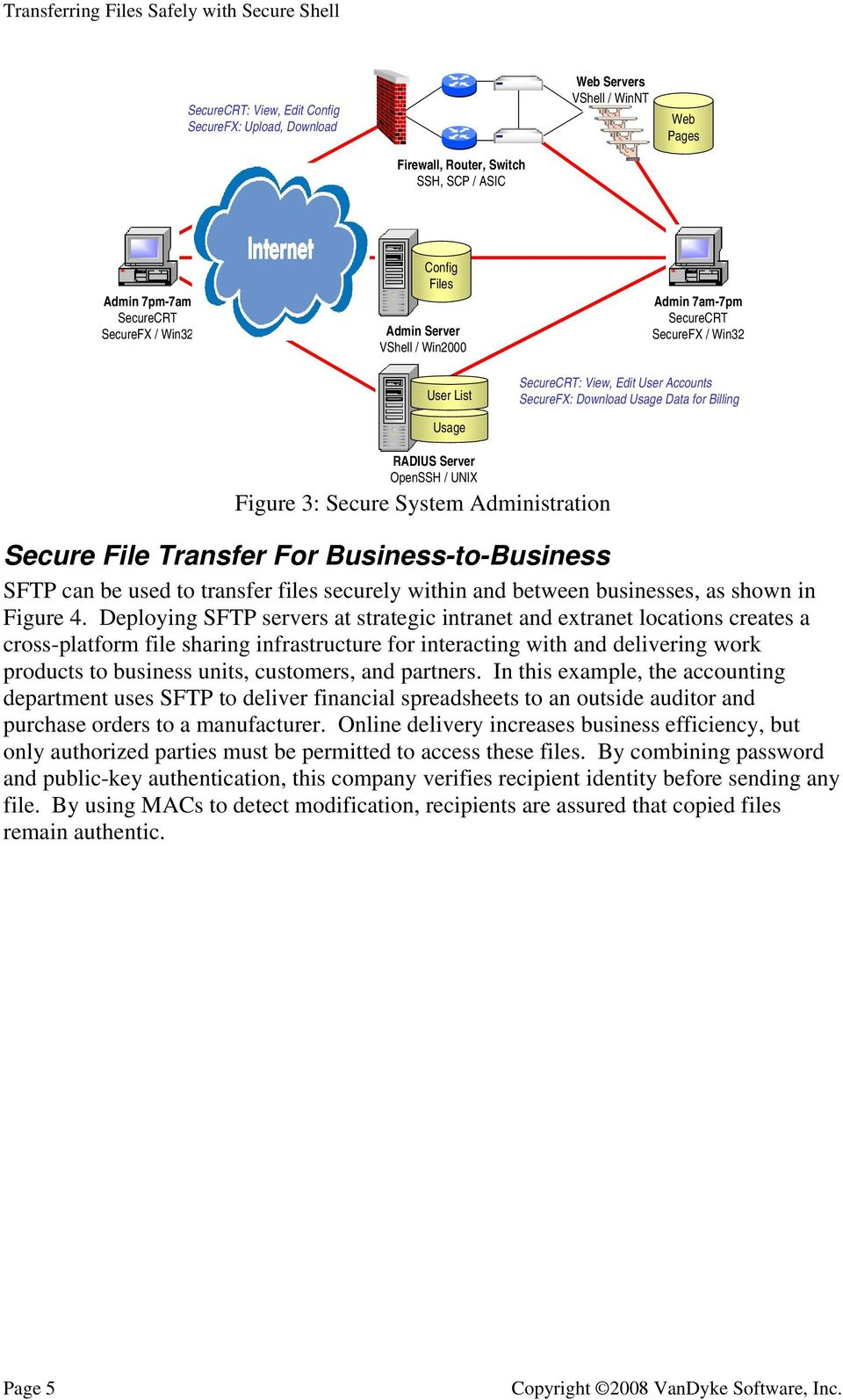 Business-to-Business SFTP can be used to transfer files securely within and between businesses, as shown in Figure 4.