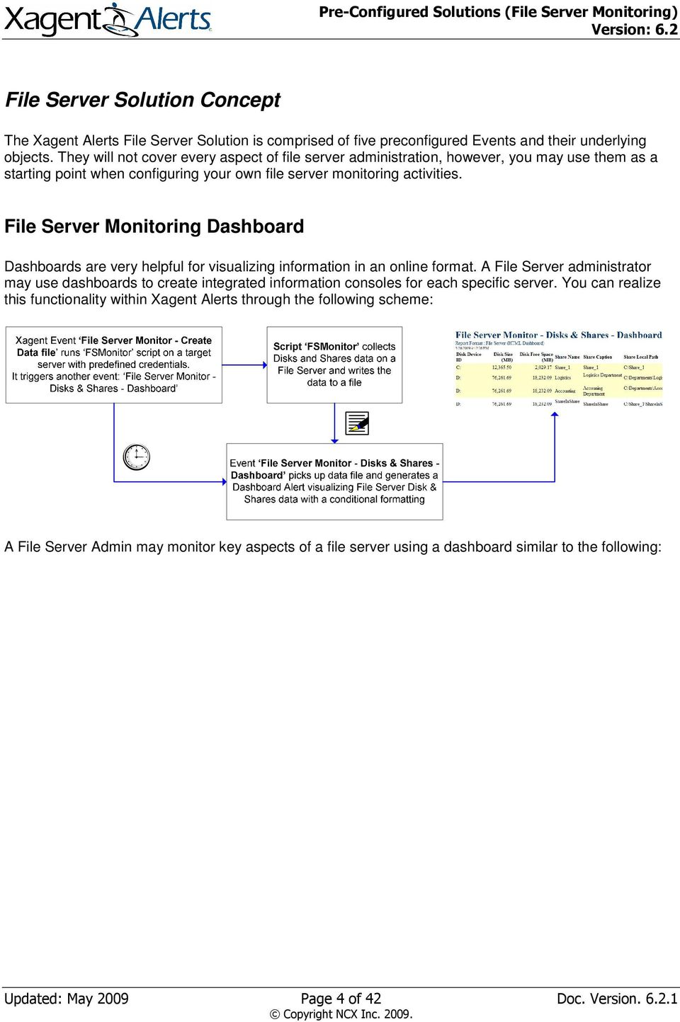 File Server Monitoring Dashboard Dashboards are very helpful for visualizing information in an online format.