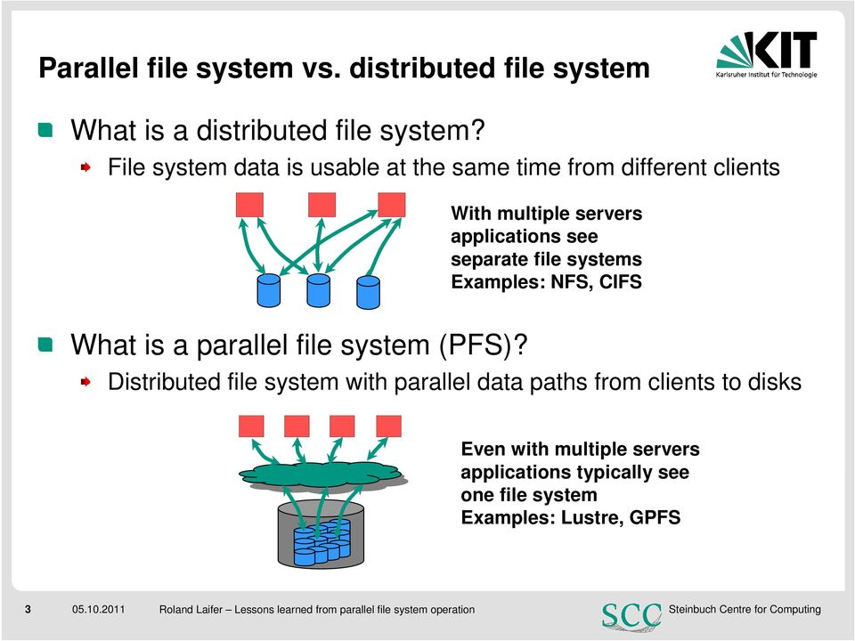 Examples: NFS, CIFS What is a parallel file system (PFS)?