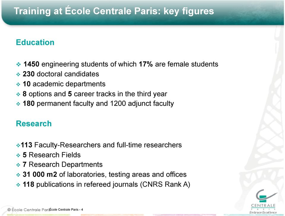 1200 adjunct faculty Research 113 Faculty-Researchers and full-time researchers 5 Research Fields 7 Research Departments