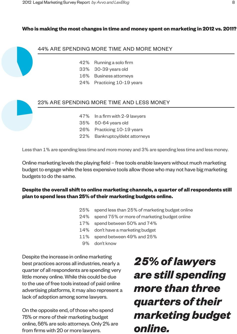 firm with 2-9 lawyers 50-64 years old Practicing 10-19 years Bankruptcy/debt attorneys Less than 1% are spending less time and more money and 3% are spending less time and less money.