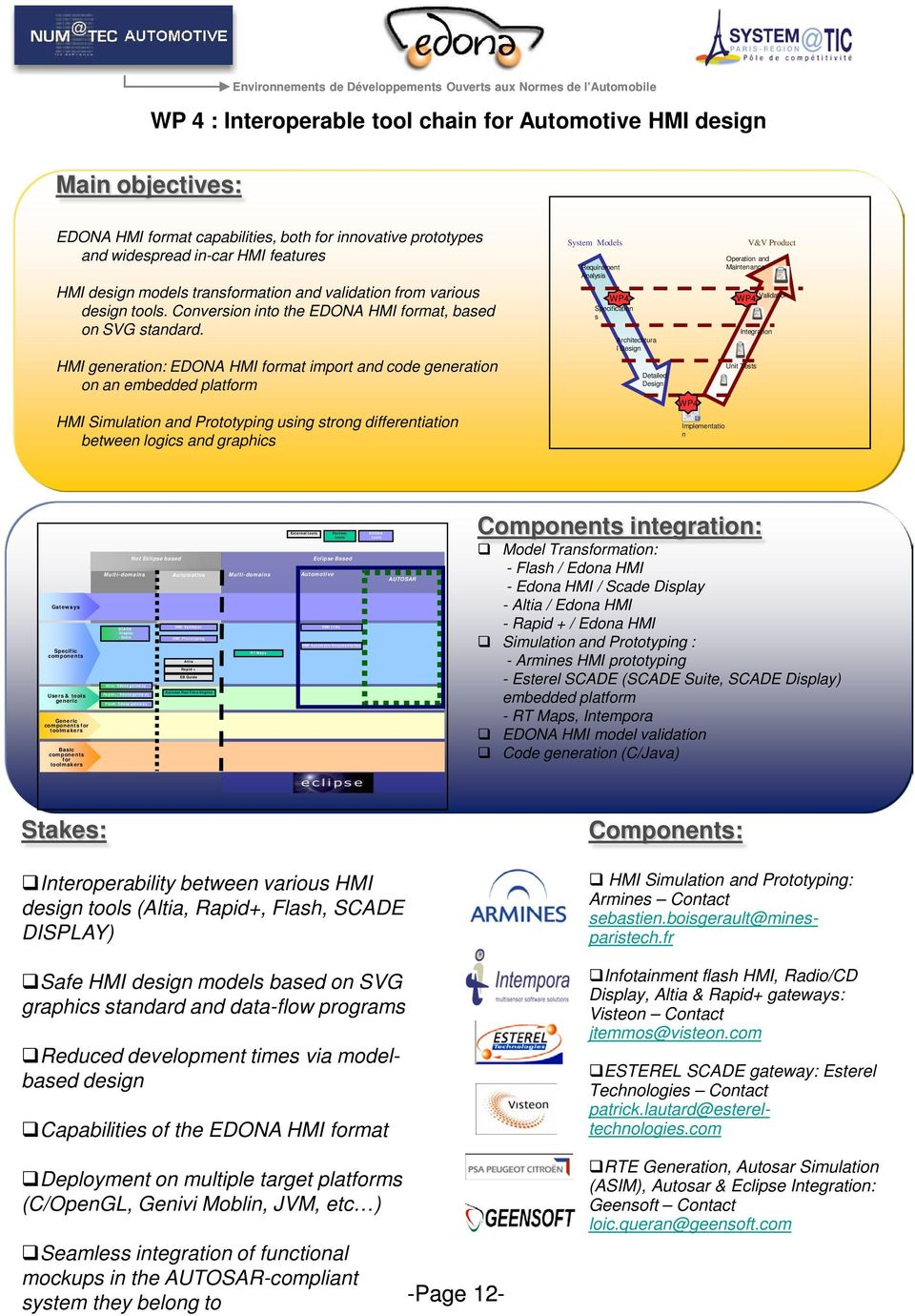HMI generation: EDONA HMI format import and code generation on an embedded platform HMI Simulation and Prototyping using strong differentiation between logics and graphics System Models Requirement