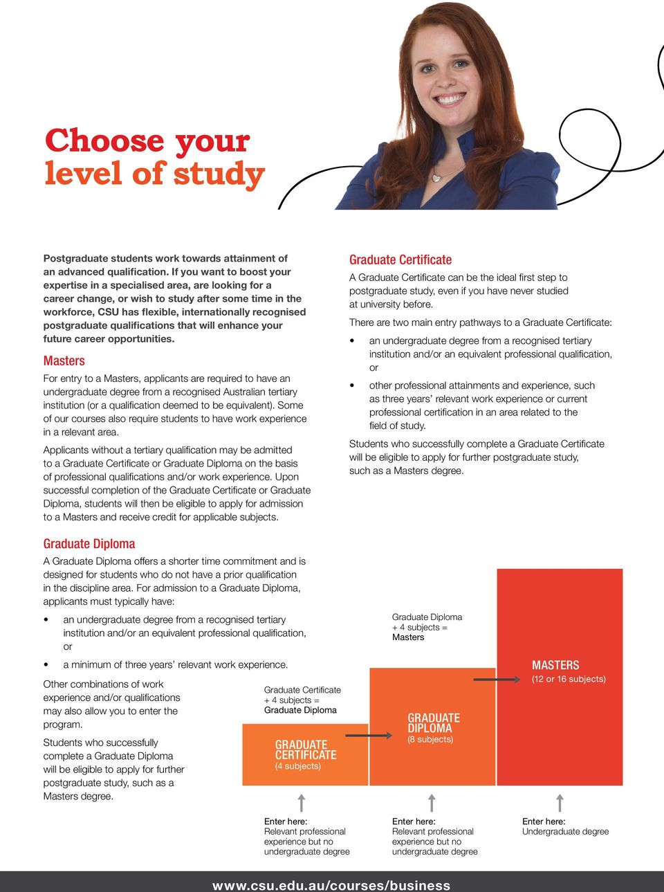 postgraduate qualifications that will enhance your future career opportunities.