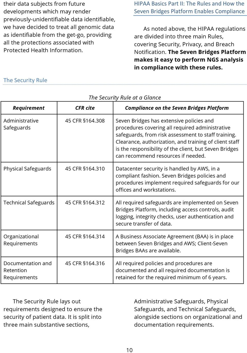 HIPAA Basics Part II: The Rules and How the Seven Bridges Platform Enables Compliance As noted above, the HIPAA regulations are divided into three main Rules, covering Security, Privacy, and Breach