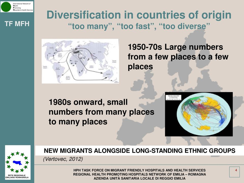 NEW MIGRANTS ALONGSIDE LONG-STANDING ETHNIC GROUPS (Vertovec, 2012) HPH TASK FORCE ON MIGRANT