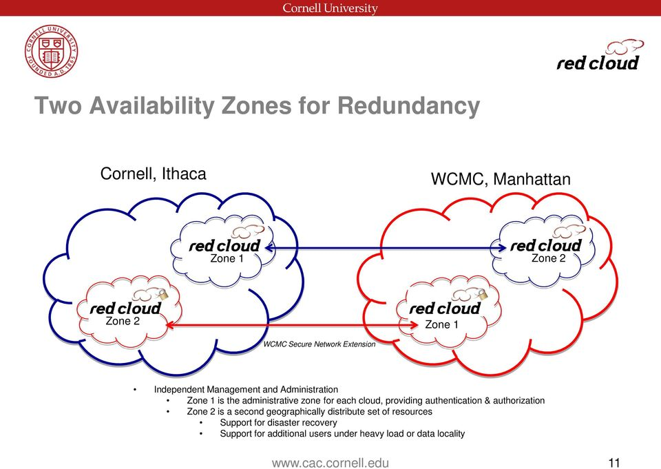 providing authentication & authorization Zone 2 is a second geographically distribute set of resources