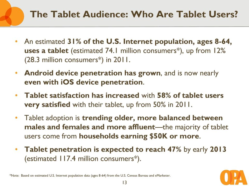 Tablet satisfaction has increased with 58% of tablet users very satisfied with their tablet, up from 50% in 2011.