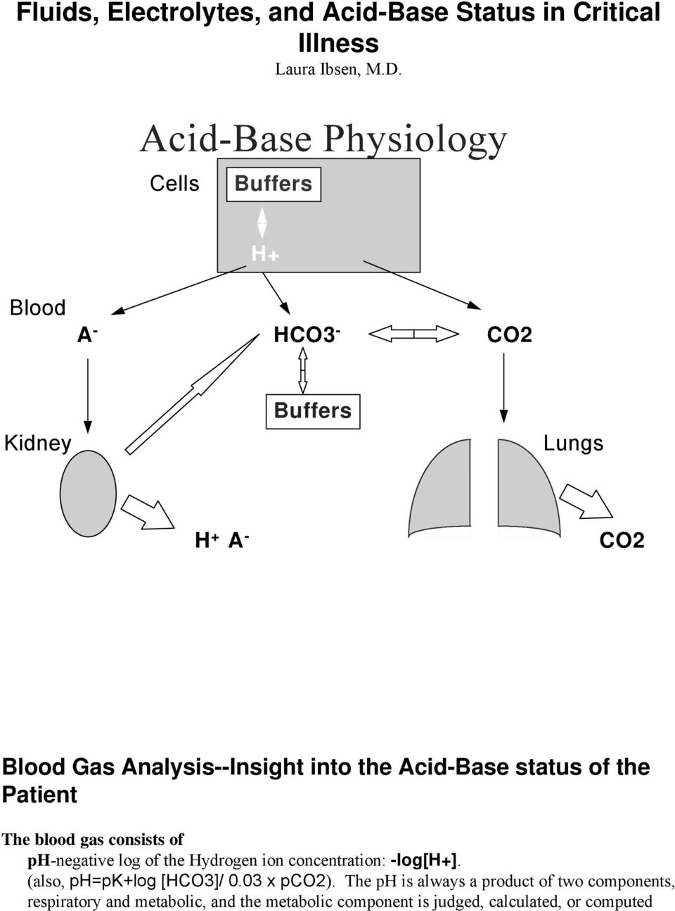 the Acid-Base status of the Patient The blood gas consists of ph-negative log of the Hydrogen ion concentration: -log[h+].