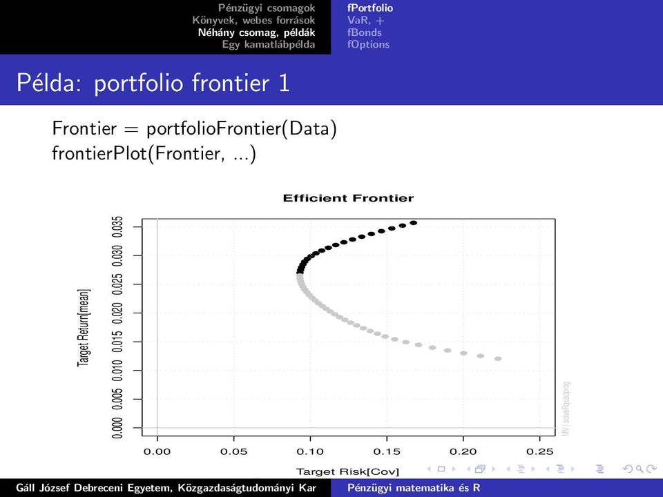 ..) Efficient Frontier Target Return[mean] 0.000 0.005 0.
