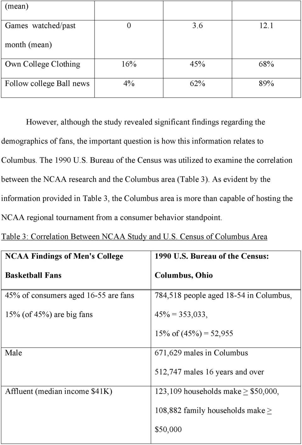 question is how this information relates to Columbus. The 1990 U.S. Bureau of the Census was utilized to examine the correlation between the NCAA research and the Columbus area (Table 3).