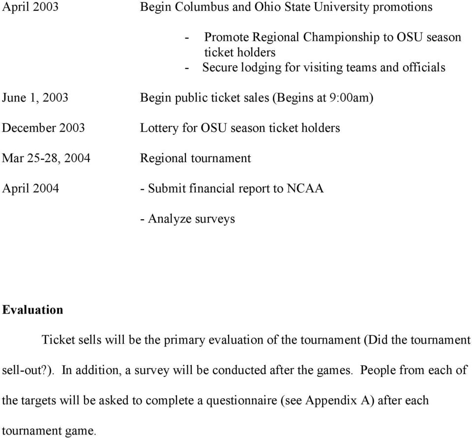 tournament - Submit financial report to NCAA - Analyze surveys Evaluation Ticket sells will be the primary evaluation of the tournament (Did the tournament sell-out?