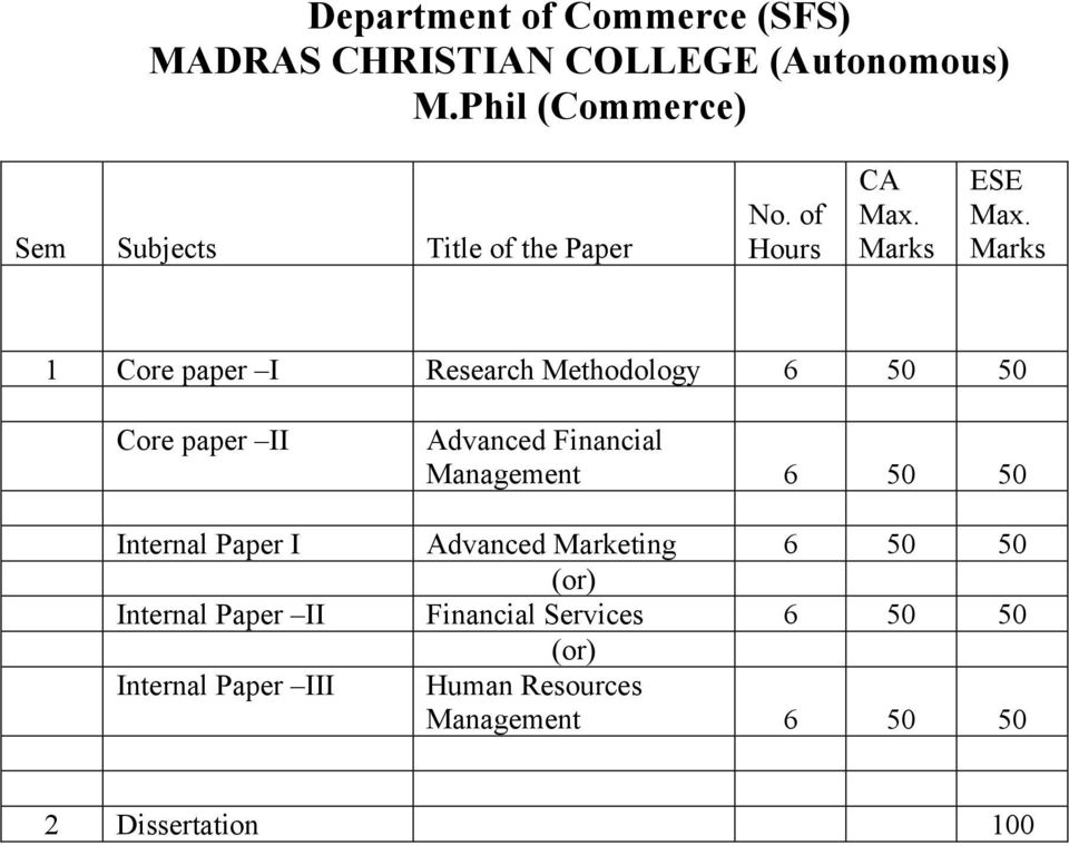 Marks 1 Core paper I Research Methodology 6 50 50 Core paper II Advanced Financial Management 6 50 50