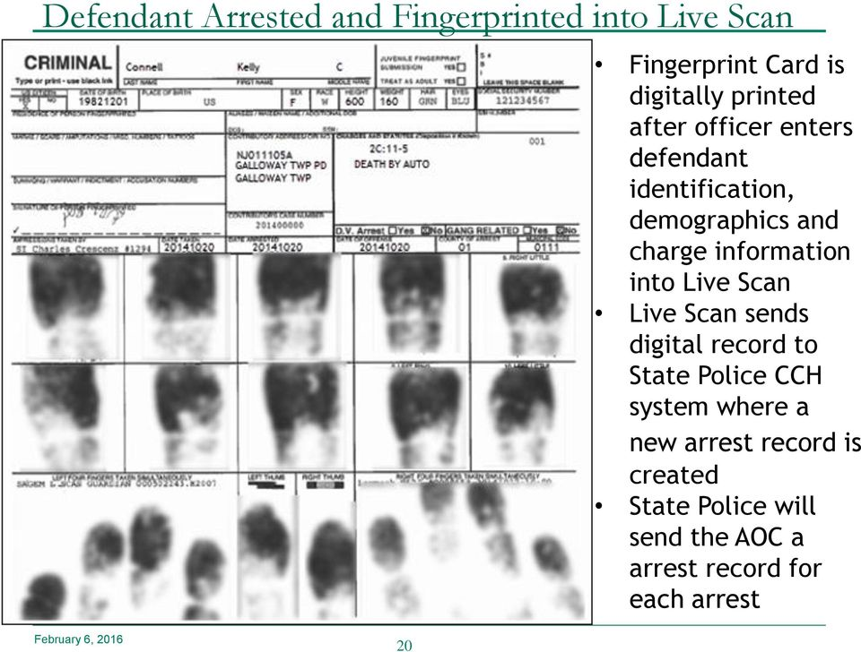 Live Scan Live Scan sends digital record to State Police CCH system where a new arrest