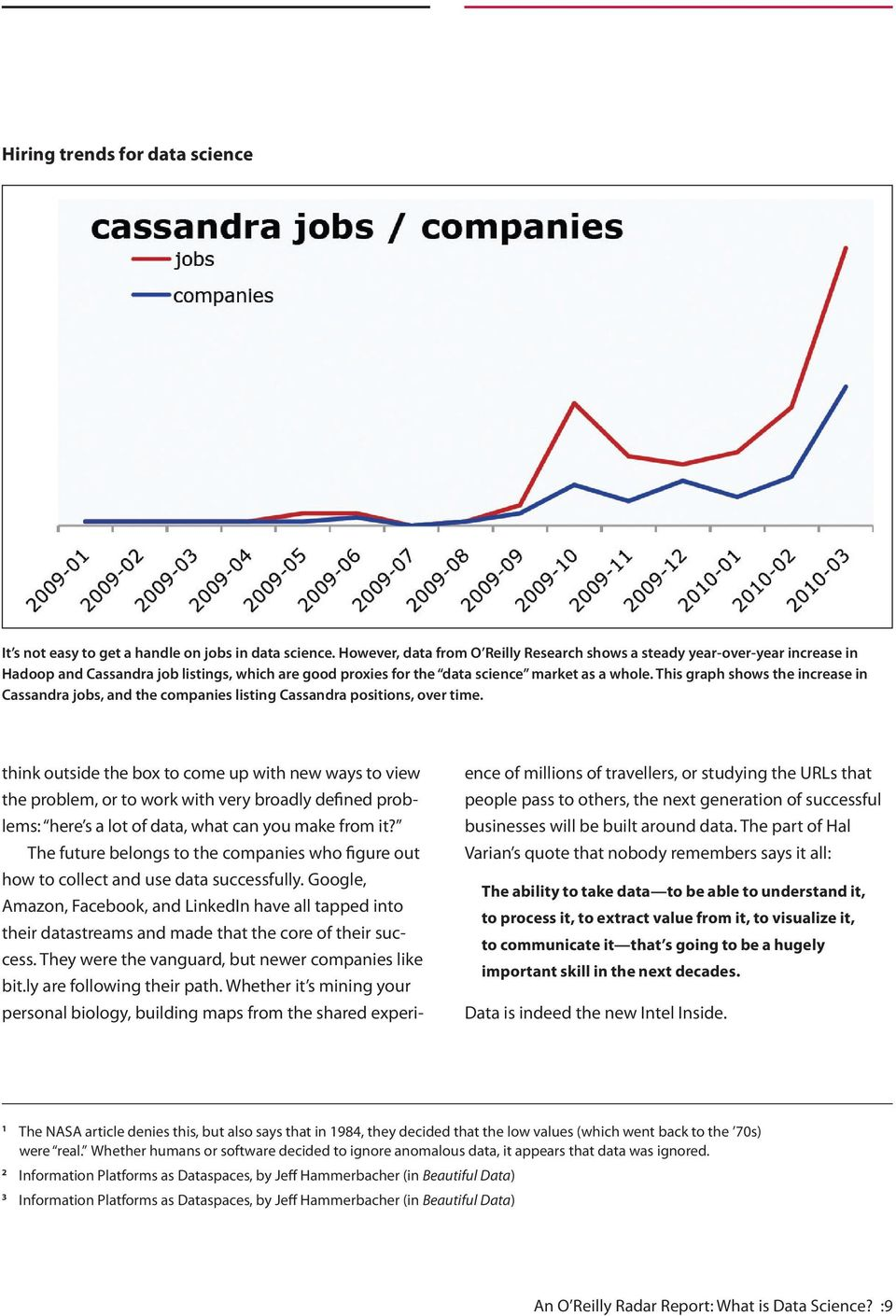 This graph shows the increase in Cassandra jobs, and the companies listing Cassandra positions, over time.
