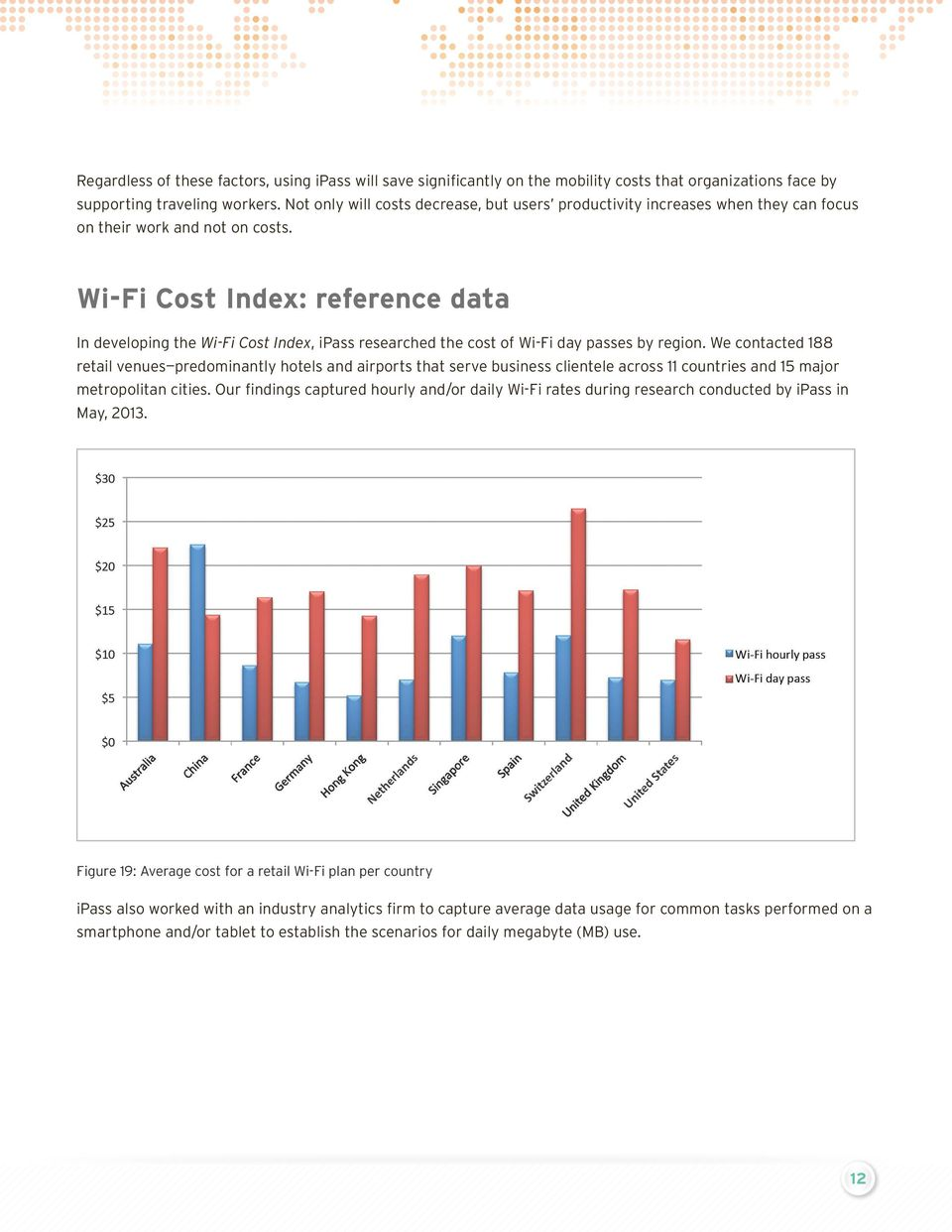 Wi-Fi Cost Index: reference data In developing the Wi-Fi Cost Index, ipass researched the cost of Wi-Fi day passes by region.