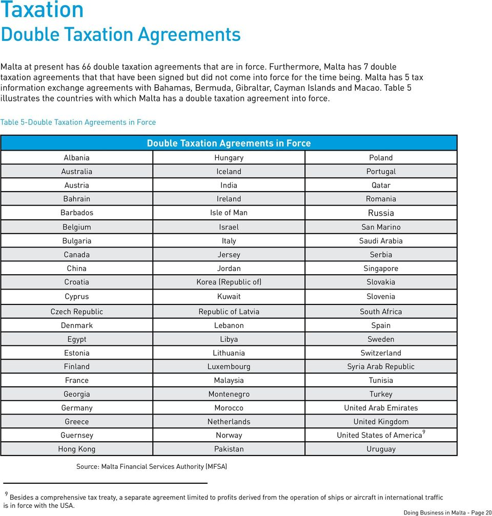 Malta has 5 tax information exchange agreements with Bahamas, Bermuda, Gibraltar, Cayman Islands and Macao.