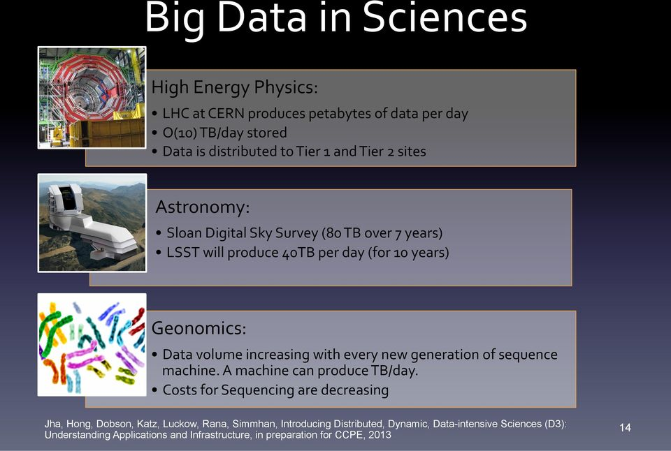 LSST'will'produce'40TB'per'day'(for'10'years)' ' Geonomics:' Data'volume'increasing'with'every'new'generation'of'sequence' machine.