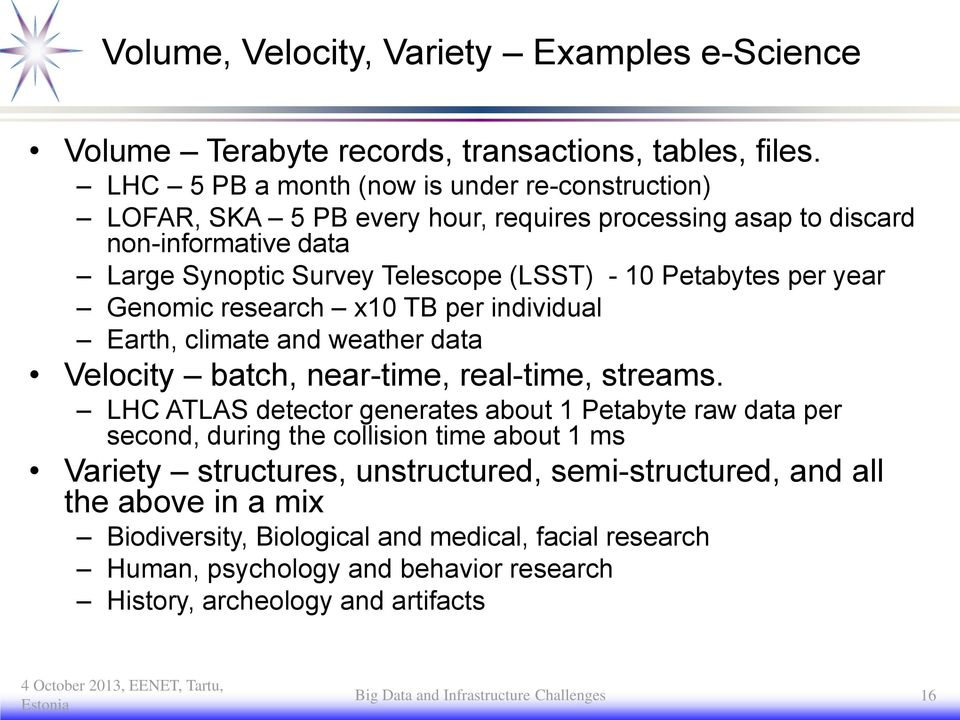 year Genomic research x10 TB per individual Earth, climate and weather data Velocity batch, near-time, real-time, streams.