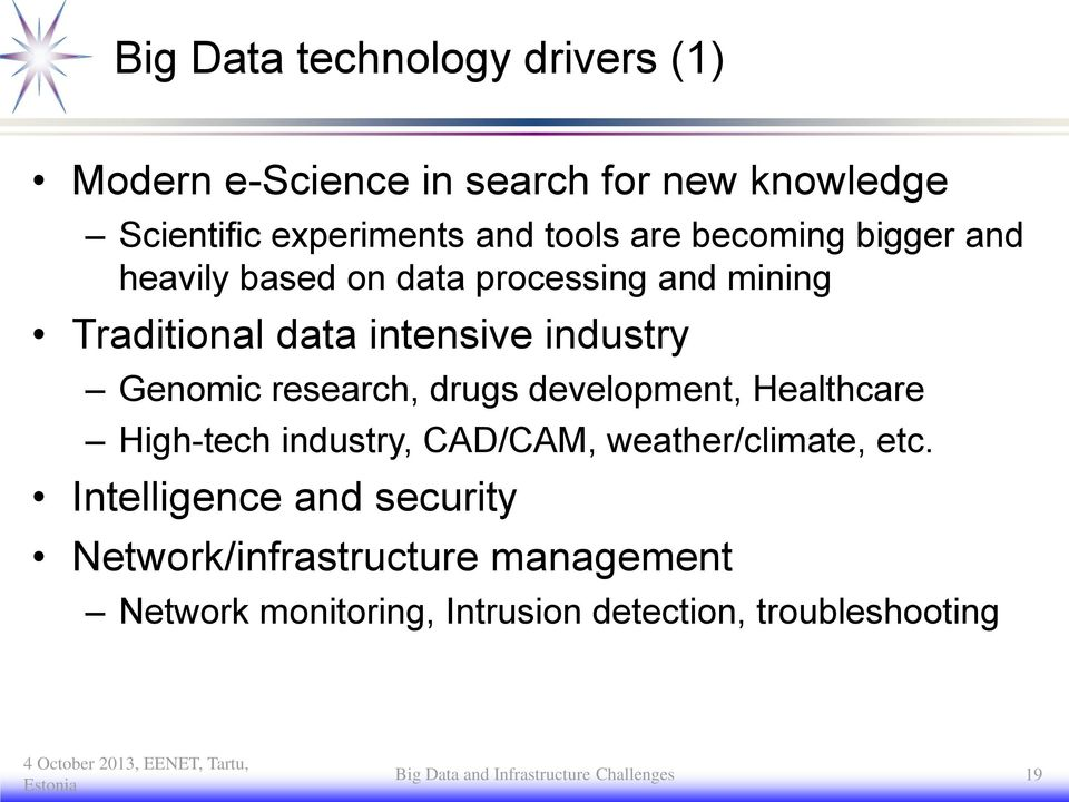 drugs development, Healthcare High-tech industry, CAD/CAM, weather/climate, etc.