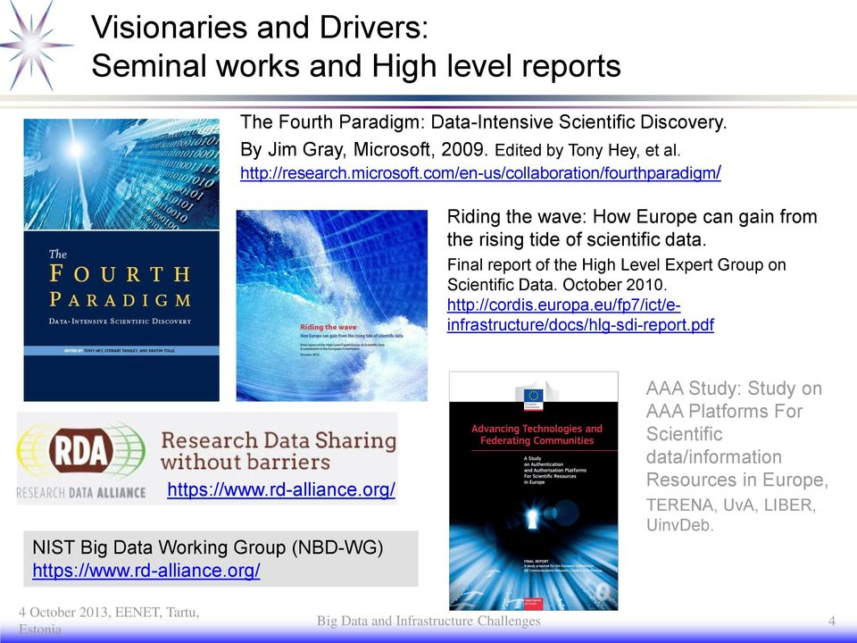 Final report of the High Level Expert Group on Scientific Data. October 2010. http://cordis.europa.eu/fp7/ict/einfrastructure/docs/hlg-sdi-report.pdf https://www.rd-alliance.
