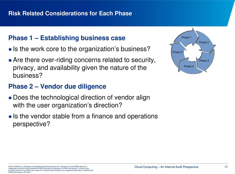 Phase 2 Vendor due diligence Does the technological direction of vendor align with the user organization s direction?