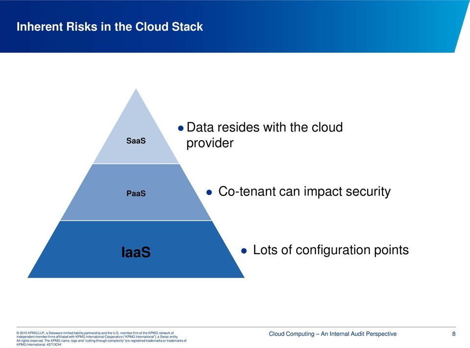 can impact security IaaS Lots of configuration