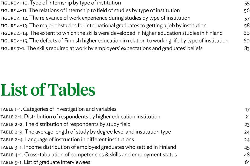 The extent to which the skills were developed in higher education studies in Finland 60 Figure 4-15.