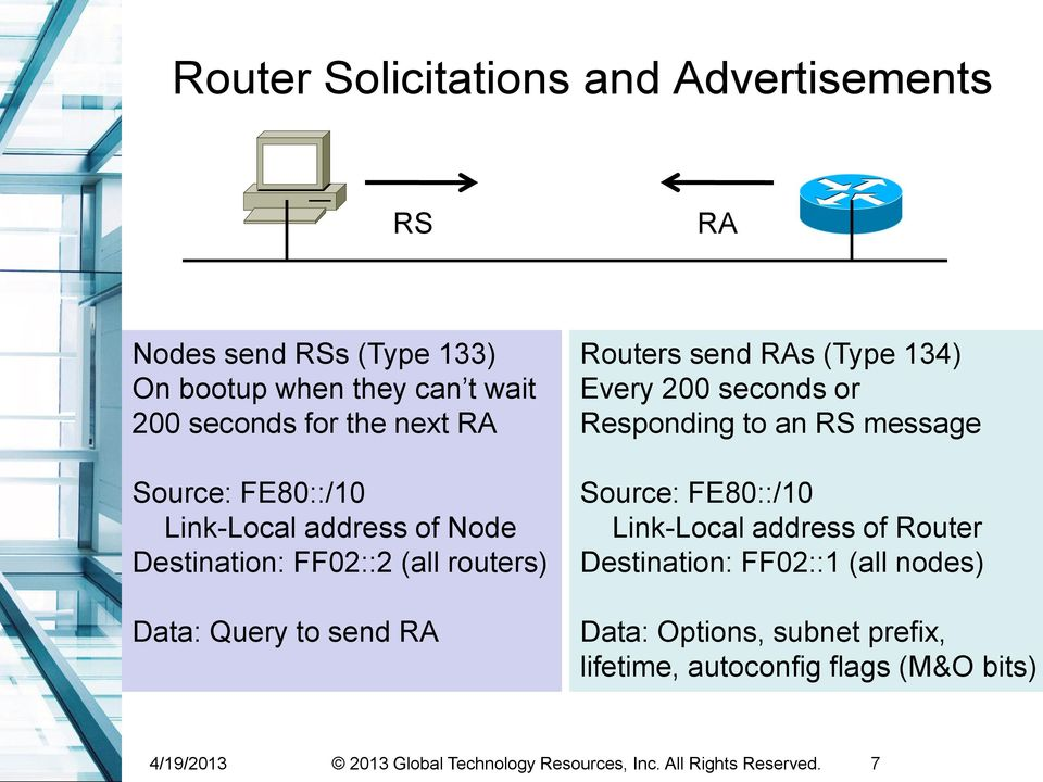 Every 200 seconds or Responding to an RS message Source: FE80::/10 Link-Local address of Router Destination: FF02::1 (all nodes)