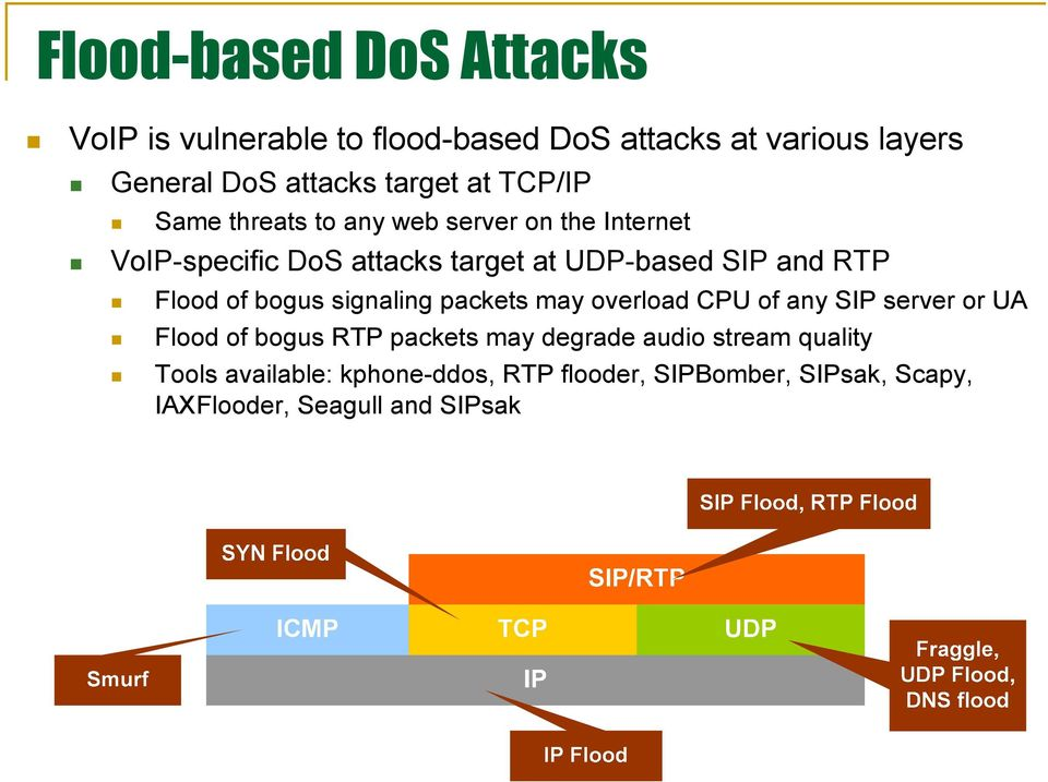 Flood of bogus signaling packets may overload CPU of any SIP server or UA Flood of bogus RTP packets may degrade