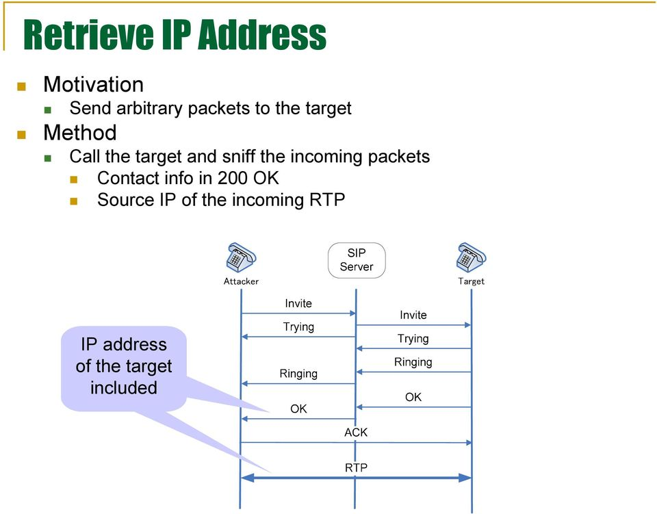 sniff the incoming packets Contact info in 200 OK