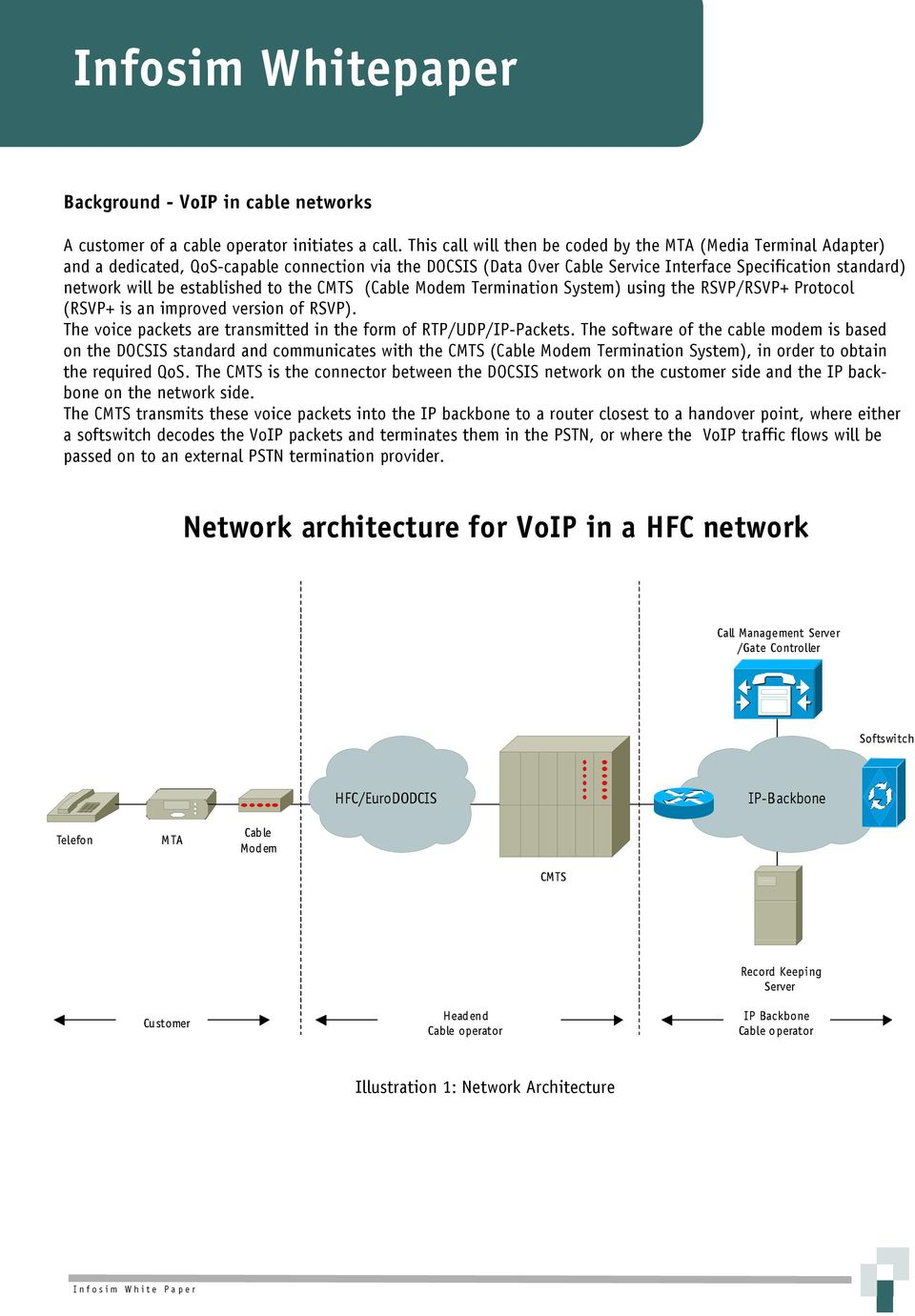 established to the CMTS (Cable Modem Termination System) using the RSVP/RSVP+ Protocol (RSVP+ is an improved version of RSVP). The voice packets are transmitted in the form of RTP/UDP/IP-Packets.