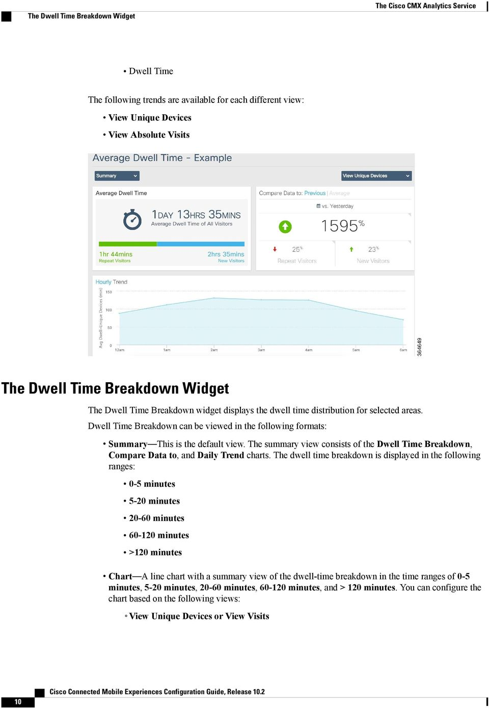 The summary view consists of the Dwell Time Breakdown, Compare Data to, and Daily Trend charts.