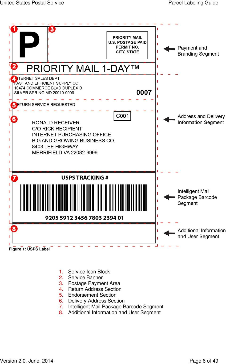 Delivery Address Section 7. Intelligent Mail Package Barcode Segment 8.