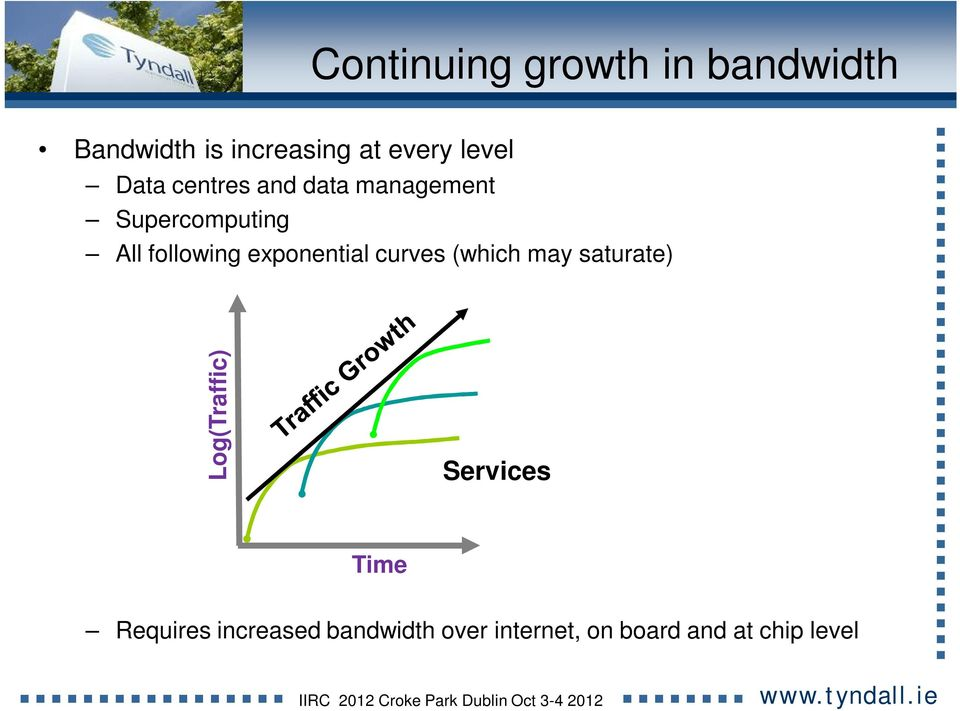 exponential curves (which may saturate) Log(Traffic) Services Time