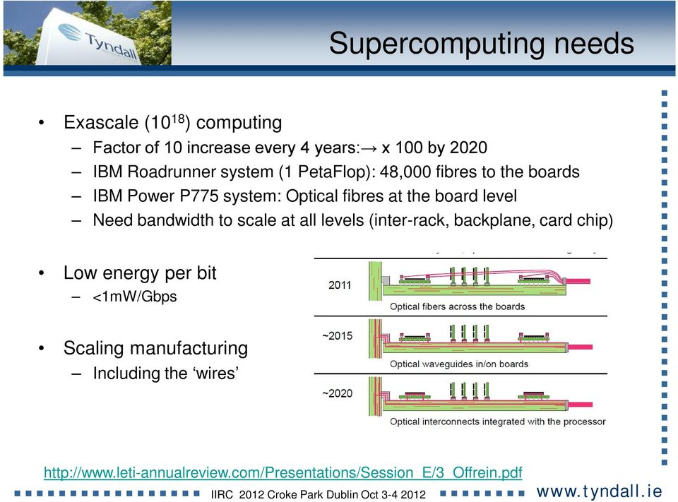 board level Need bandwidth to scale at all levels (inter-rack, backplane, card chip) Low energy per bit