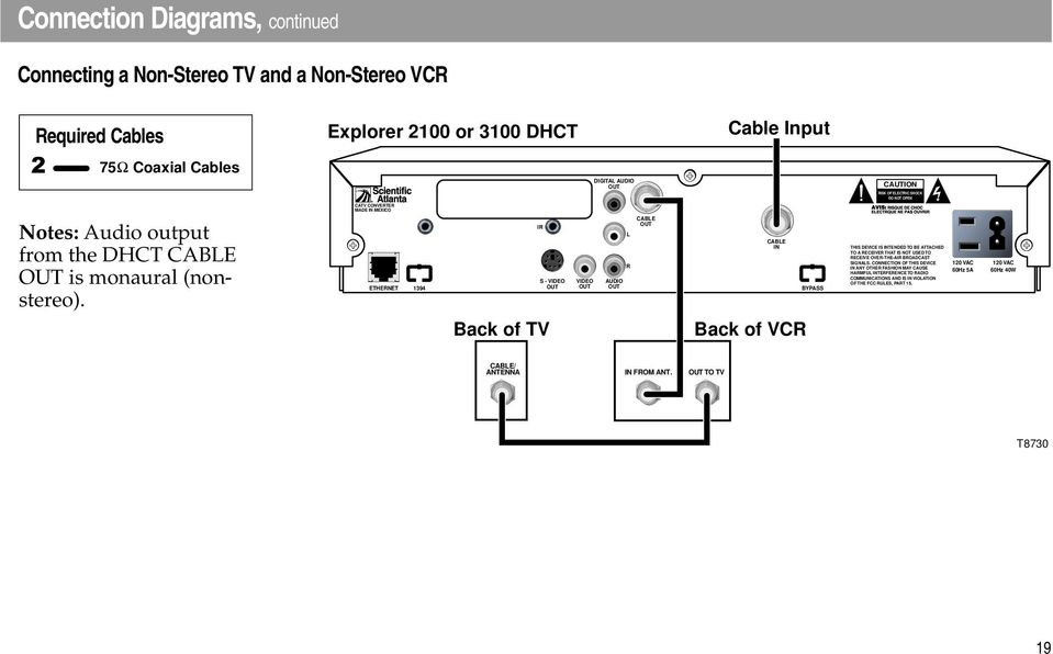 CATV CONVETE MADE MEXICO ETHENET 1394 I Back of TV S - Back of VC THIS DEVICE IS TENDED TO BE ATTACHED TO A ECEIVE THAT IS NOT USED TO ECEIVE