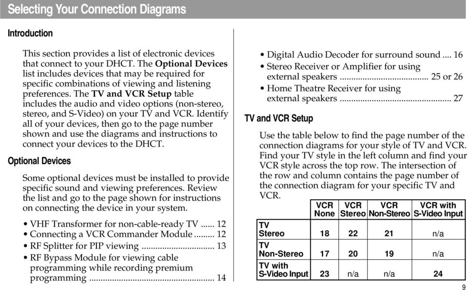 The TV and VC Setup table includes the audio and video options (non-stereo, stereo, and S-Video) on your TV and VC.