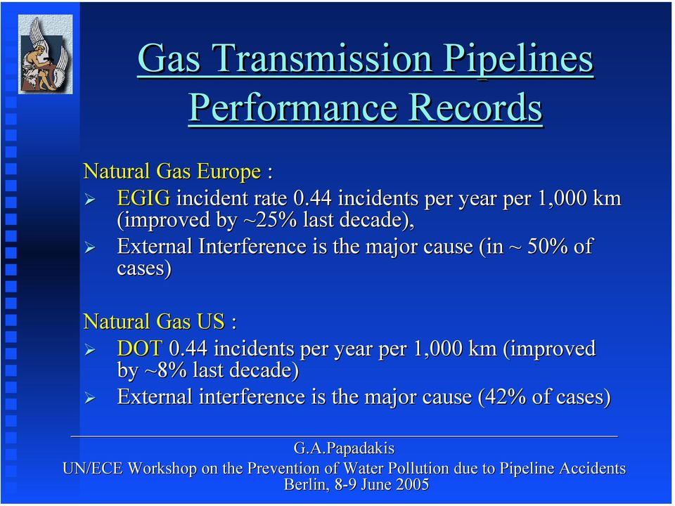 is the major cause (in ~ 50% of cases) Natural Gas US : DOT 0.