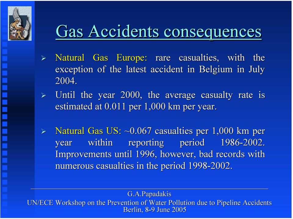 011 per 1,000 km per year. Natural Gas US: ~0.