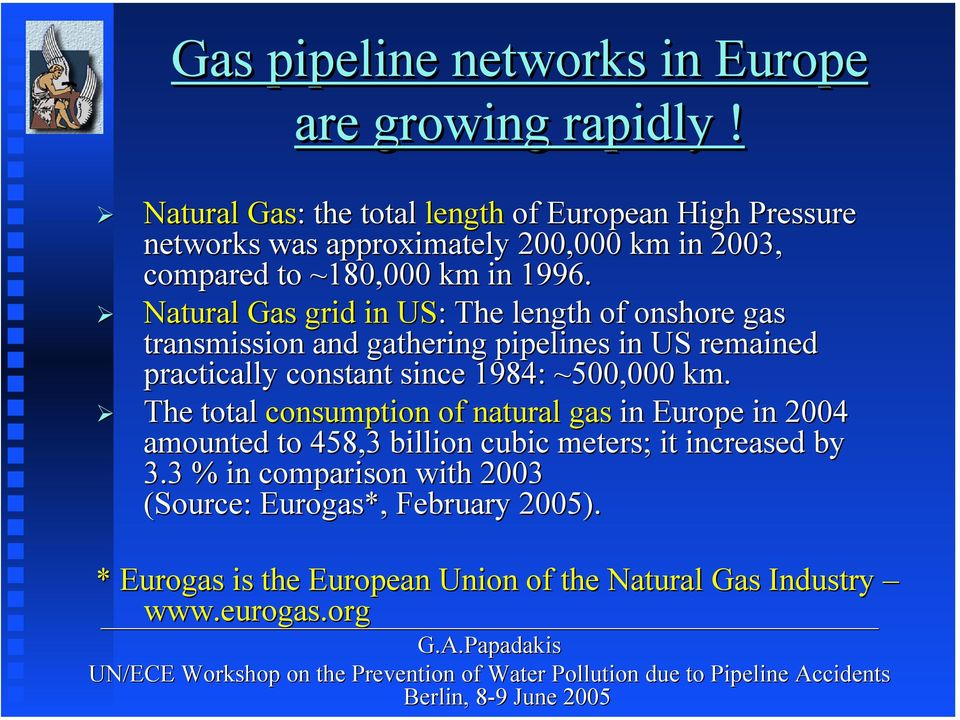 Natural Gas grid in US: : The length of onshore gas transmission and gathering pipelines in US remained practically constant since 1984: ~500,000 km.