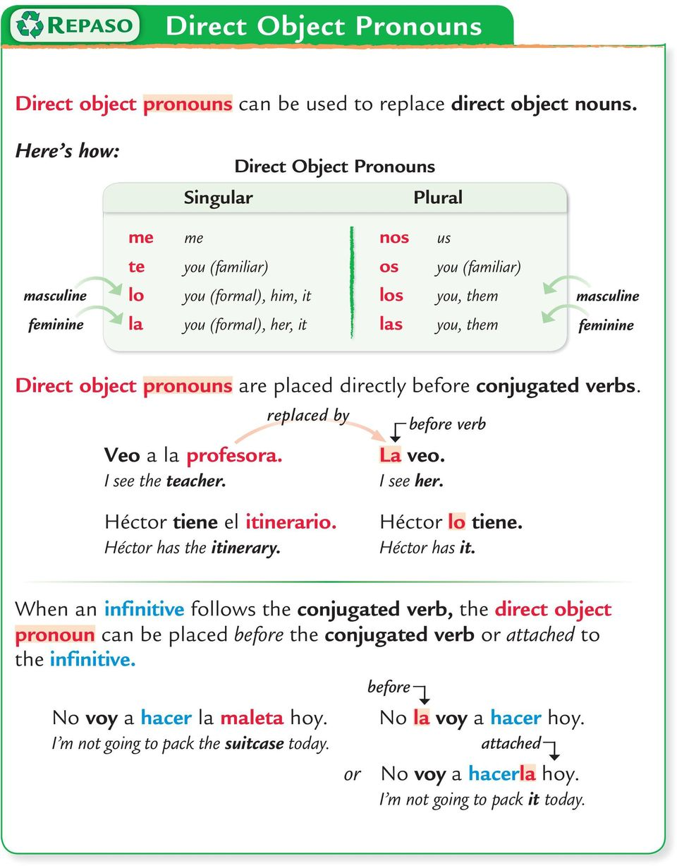 masculine feminine Direct object pronouns are placed directly before conjugated verbs. replaced by before verb Veo a la profesora. La veo. I see the teacher. I see her. Héctor tiene el itinerario.