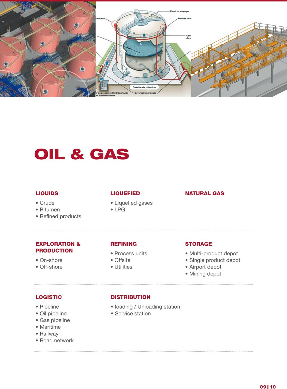 Multi-product depot Single product depot Airport depot Mining depot LOGISTIC Pipeline Oil