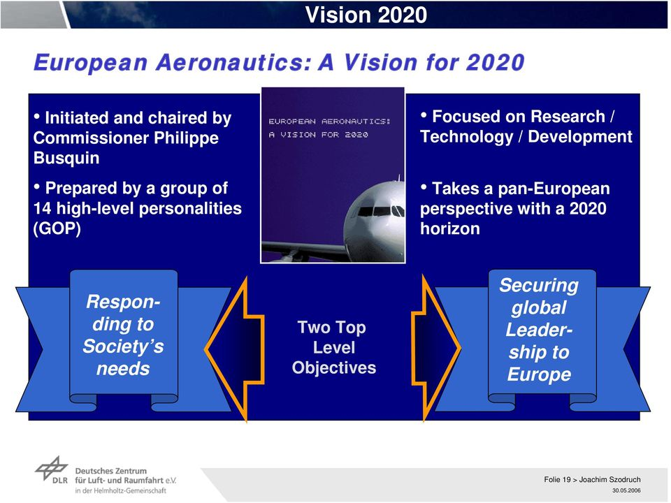 Technology / Development Takes a pan-european perspective with a 2020 horizon Responding to
