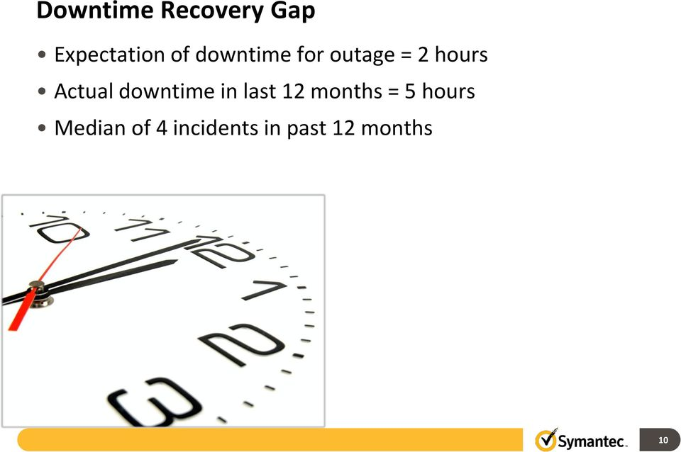 downtime in last 12 months = 5 hours