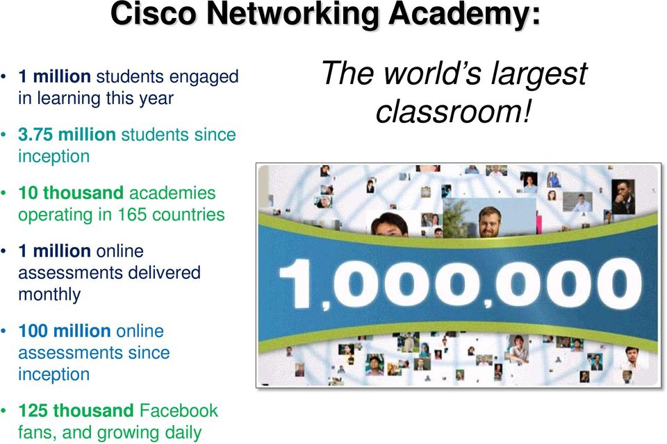 10 thousand academies operating in 165 countries 1 million online assessments