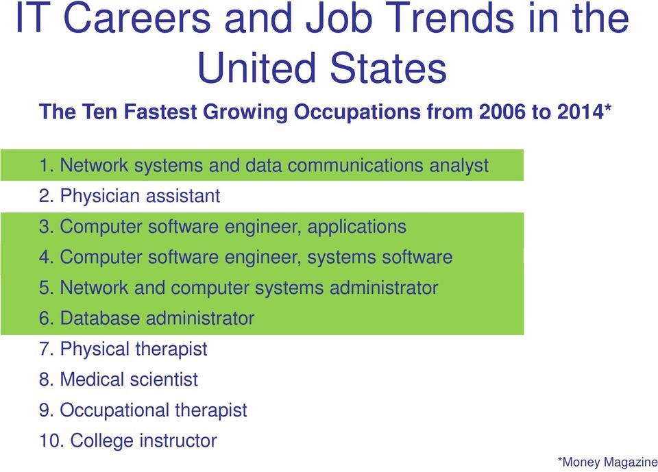 Computer software engineer, applications 4. Computer software engineer, systems software 5.
