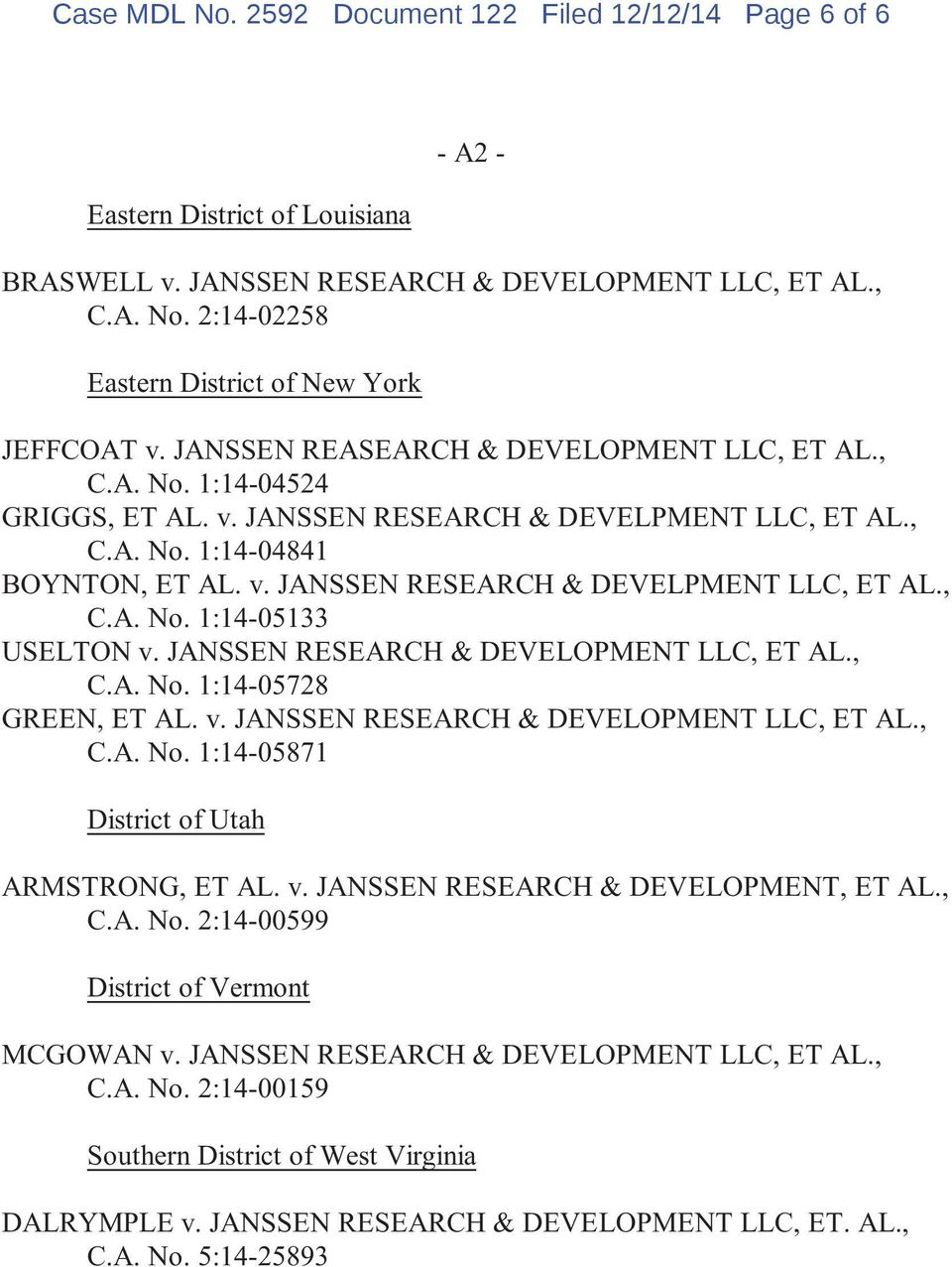 JANSSEN RESEARCH & DEVELOPMENT LLC, ET AL., C.A. No. 1:14-05728 GREEN, ET AL. v. JANSSEN RESEARCH & DEVELOPMENT LLC, ET AL., C.A. No. 1:14-05871 District of Utah ARMSTRONG, ET AL. v. JANSSEN RESEARCH & DEVELOPMENT, ET AL.