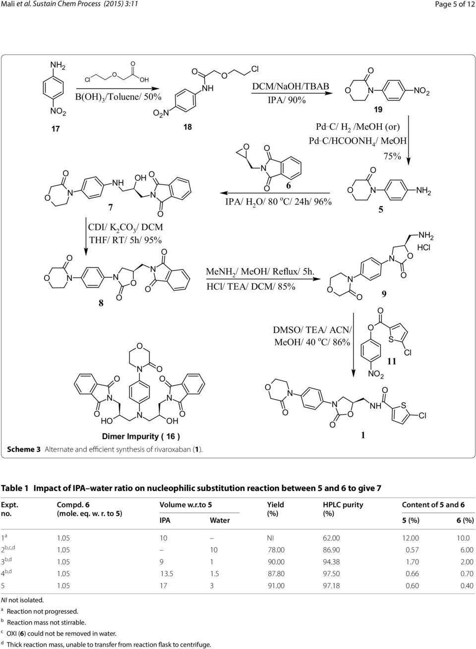 H/ TEA/ DCM/ 85% 2 H 2 9 Pd _ C/ H 2 /MeH (or) Pd _ C/HCH 4 / MeH 5 75% 9 H 2 H H H Dimer Impurity ( 6 ) cheme 3 Alternate and efficient synthesis of rivaroxaban ().